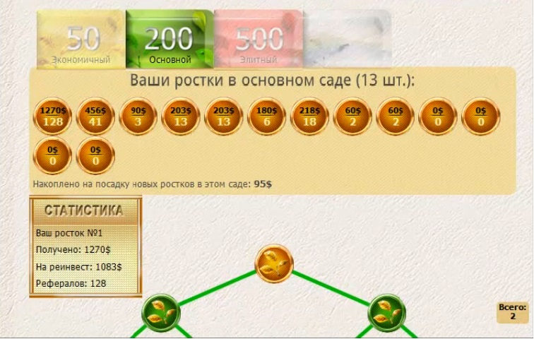http://sir-money2015.narod.ru/Rostok/rostok_na_200_osnovnoj-1_rostok.jpg