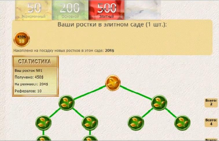 http://sir-money2015.narod.ru/Rostok/rostok_na_500_ehlitnom-1_rostok.jpg
