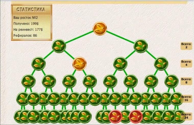 http://sir-money2015.narod.ru/Rostok/rostok_na_50_ehkonomnyj-2_rostok.jpg